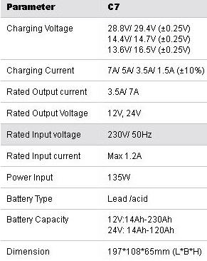Incarcator (redresor) baterii auto Bosch C7