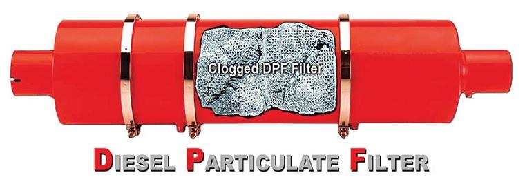 Aditiv motorina - Very Lube DPF Protect 250 ml